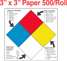 NFPA (National Fire Prevention Association) Paper 3x3 Labels With Descriptive Wording
