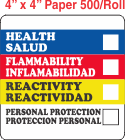 RTK (Right to Know) Paper 4x4 Labels with a Personal Protection Box and one Health Box (Bilingual)