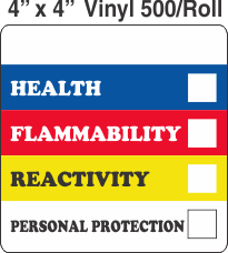 RTK (Right to Know) Vinyl 4x4 Labels with a Personal Protection Box and one Health Box