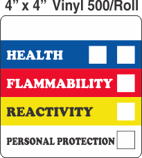 RTK (Right to Know) Vinyl 4x4 Labels with a Personal Protection Box and two Health Boxes
